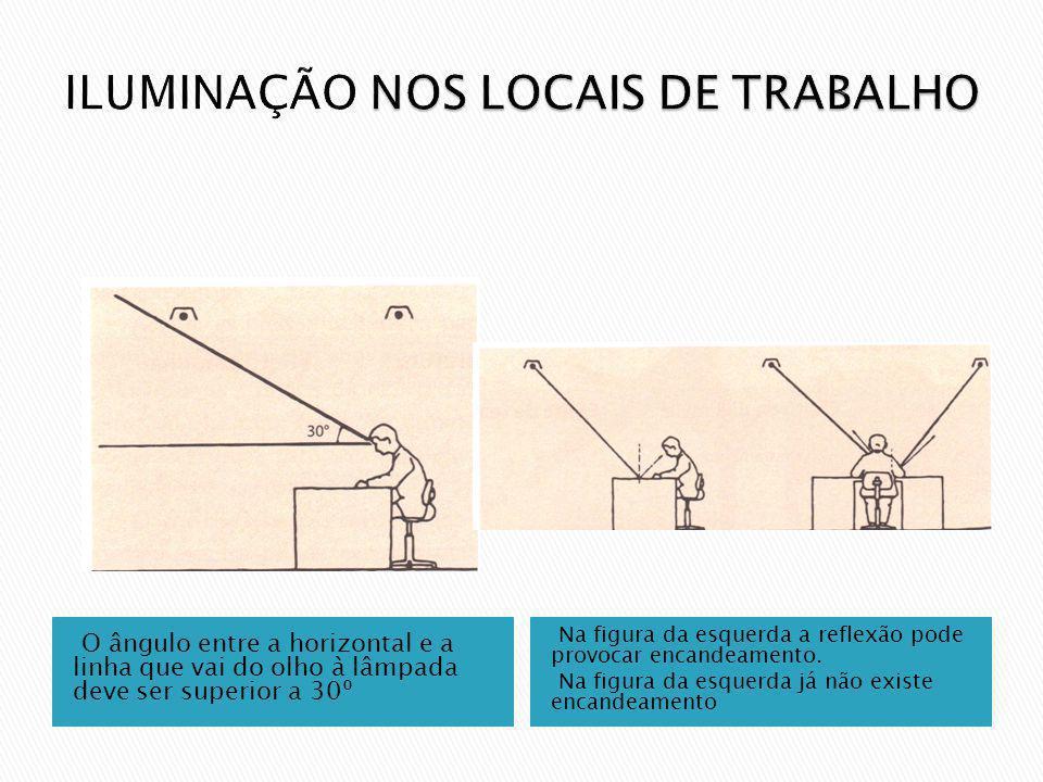ILUMINAÇÃO NOS LOCAIS DE TRABALHO