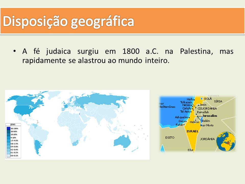 Disposição geográfica