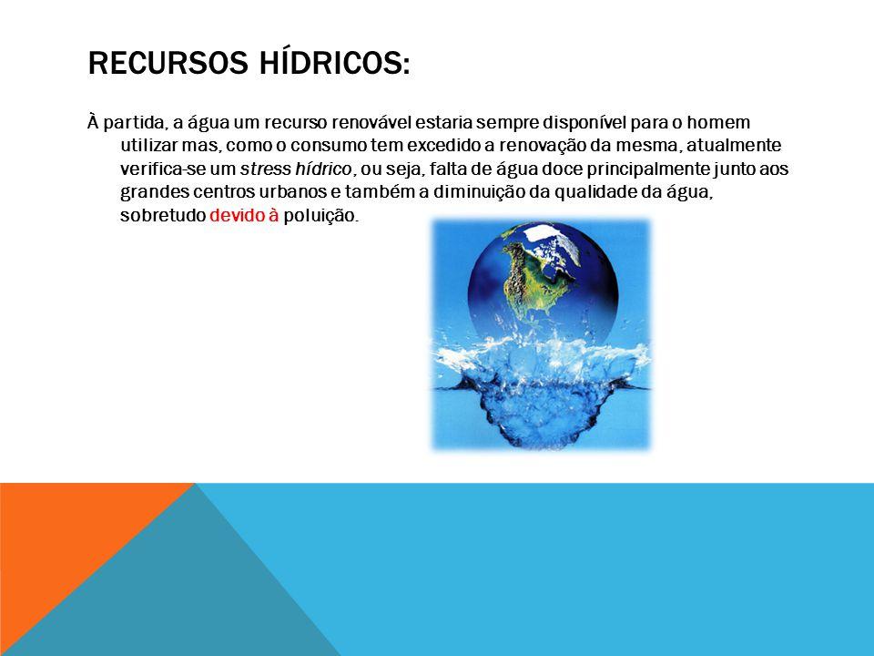 Recursos hídricos: