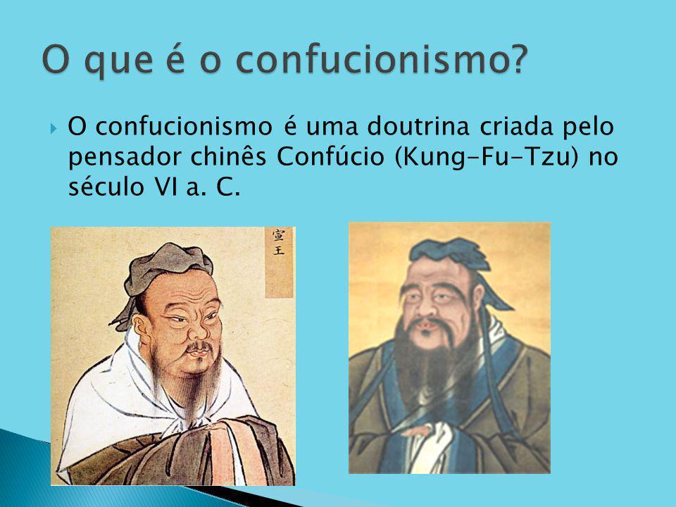 O que é o confucionismo.