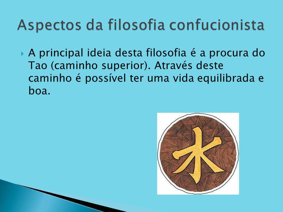 Aspectos da filosofia confucionista