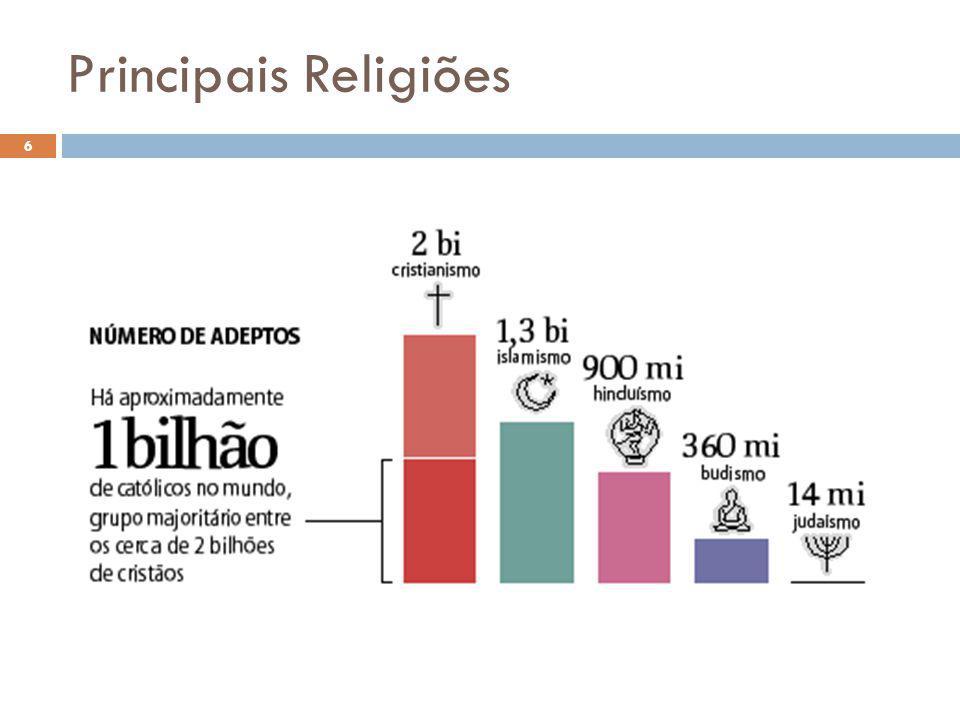 Principais Religiões