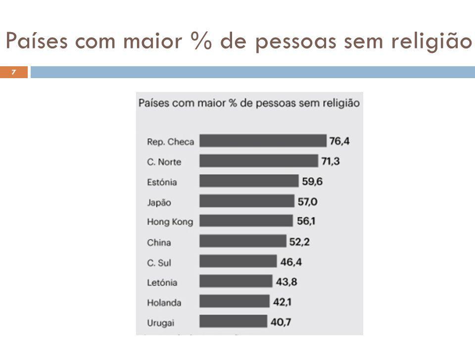 Países com maior % de pessoas sem religião