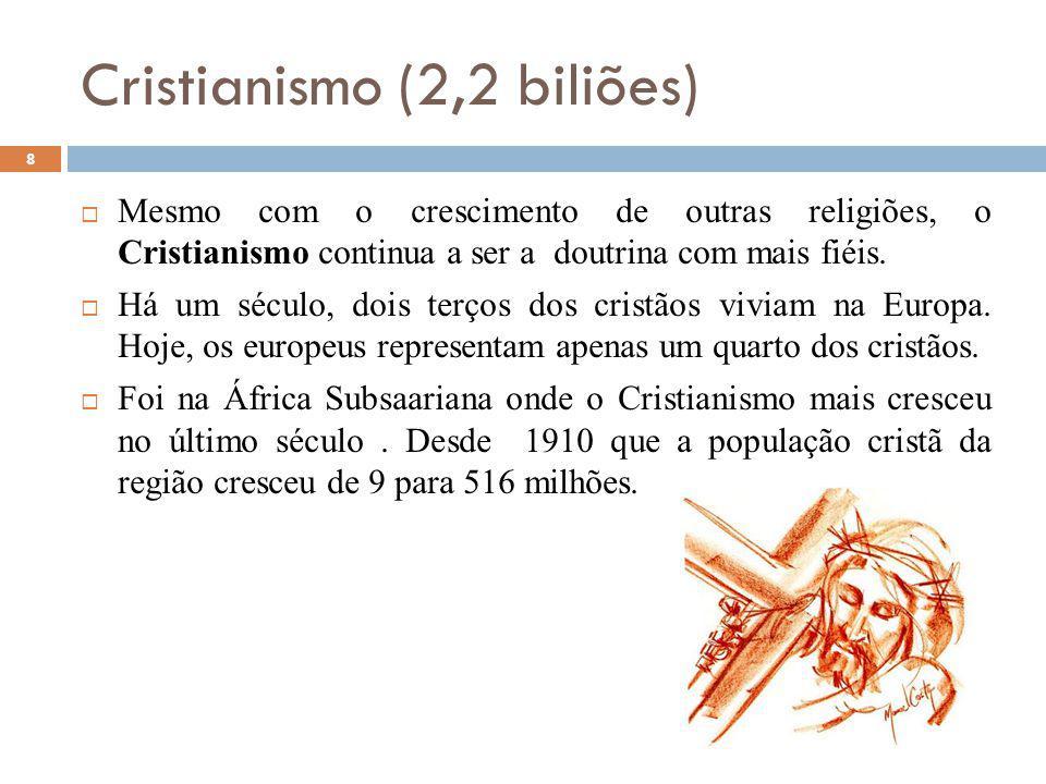 Cristianismo (2,2 biliões)