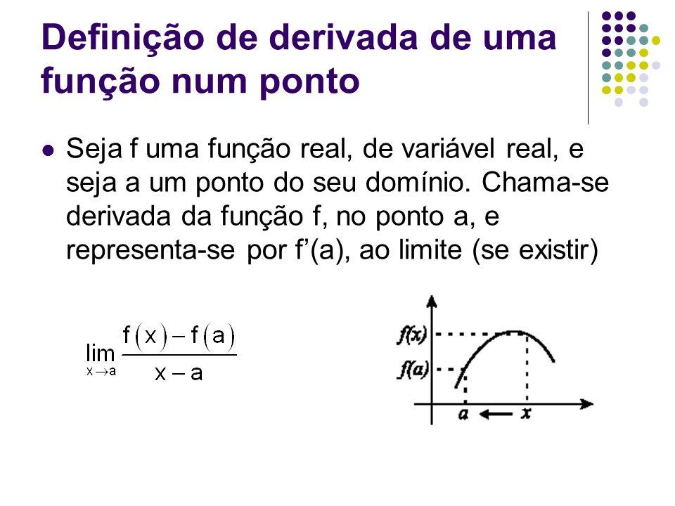 Definição de derivada de uma função num ponto