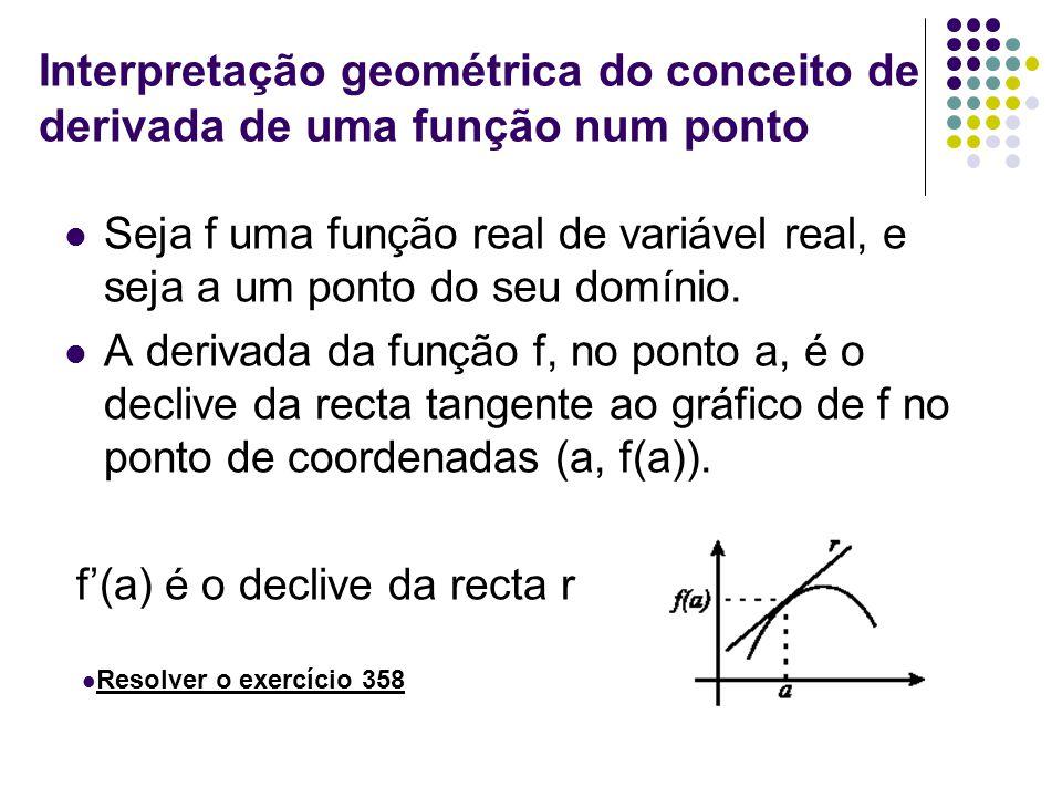 Interpretação geométrica do conceito de derivada de uma função num ponto