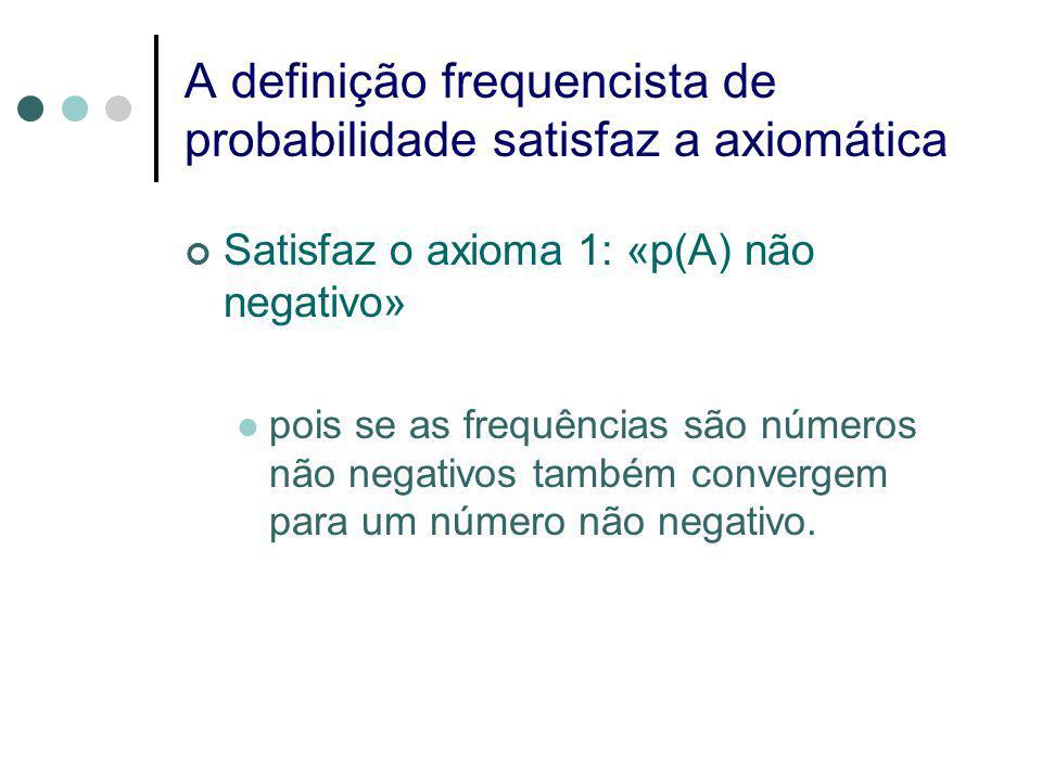 A definição frequencista de probabilidade satisfaz a axiomática