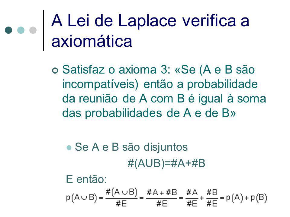 A Lei de Laplace verifica a axiomática