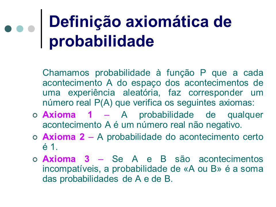 Definição axiomática de probabilidade