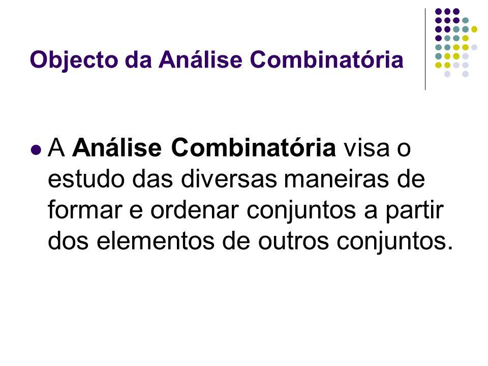 Objecto da Análise Combinatória