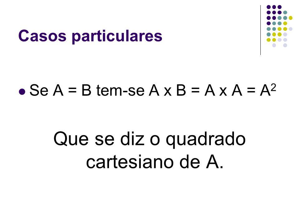 Que se diz o quadrado cartesiano de A.