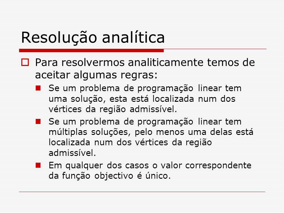 Resolução analítica Para resolvermos analiticamente temos de aceitar algumas regras:
