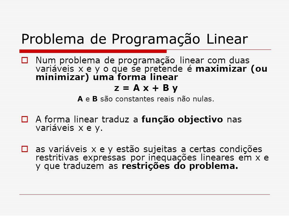 Problema de Programação Linear