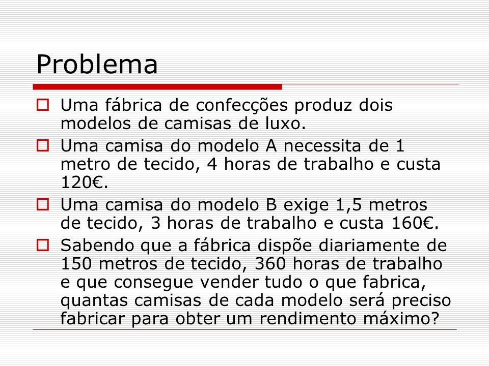 Problema Uma fábrica de confecções produz dois modelos de camisas de luxo.