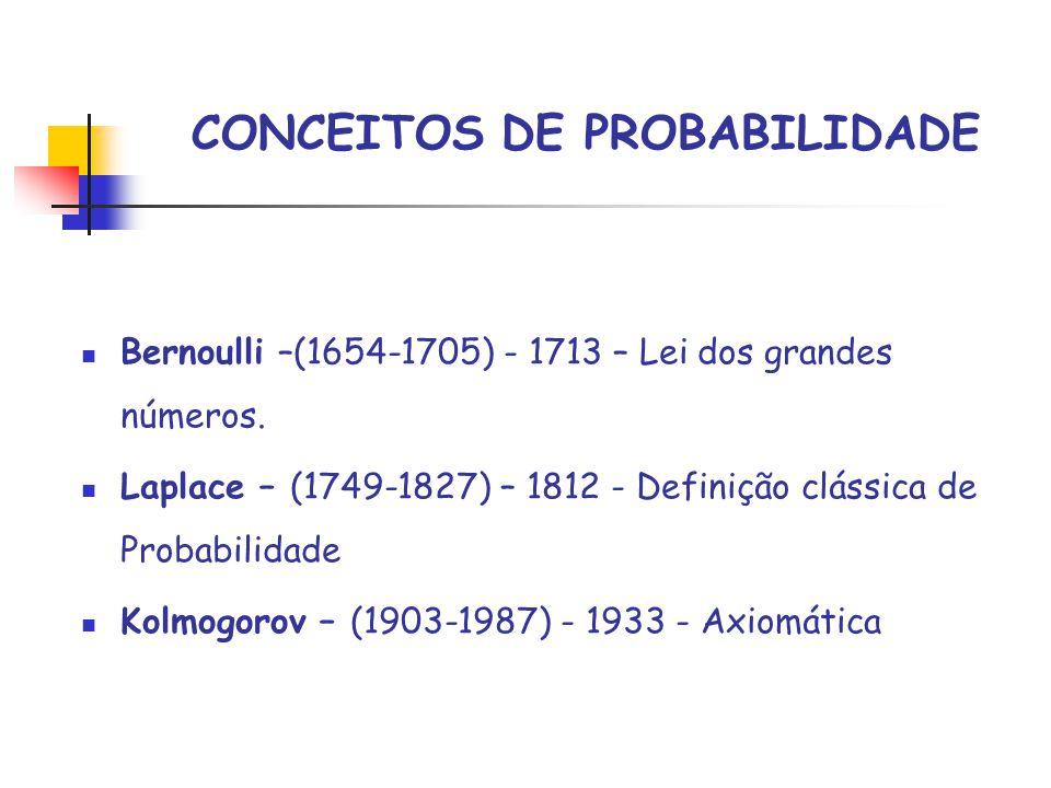 CONCEITOS DE PROBABILIDADE