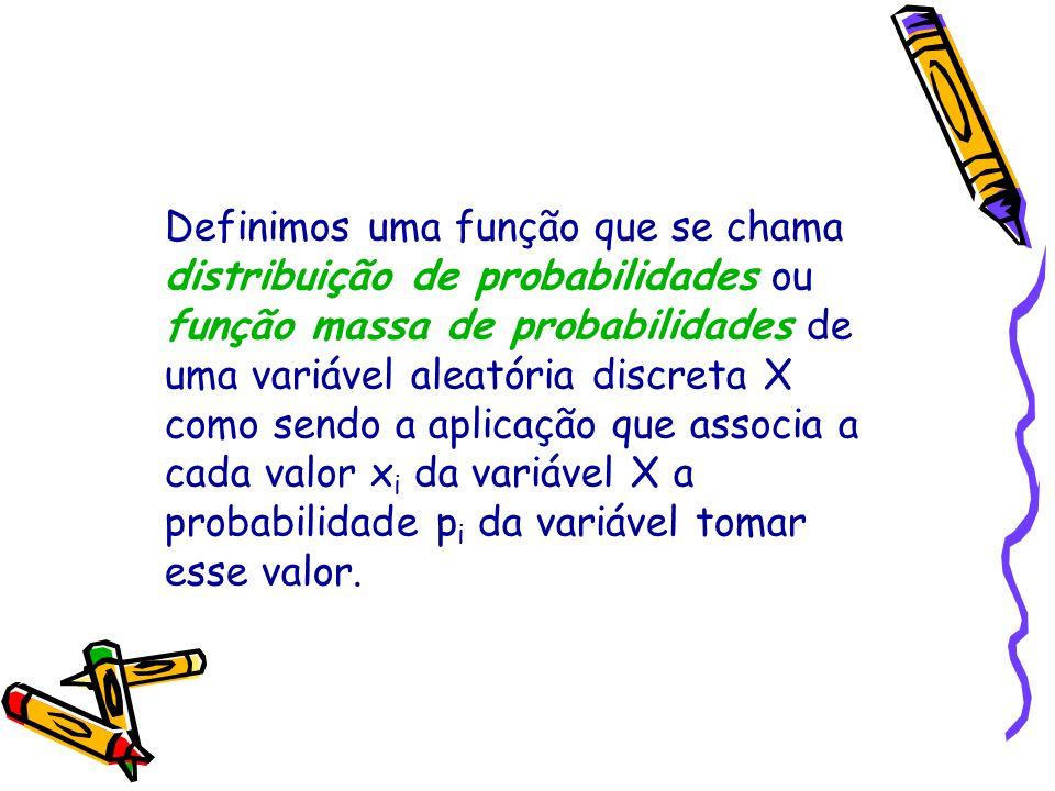 Definimos uma função que se chama distribuição de probabilidades ou função massa de probabilidades de uma variável aleatória discreta X como sendo a aplicação que associa a cada valor xi da variável X a probabilidade pi da variável tomar esse valor.