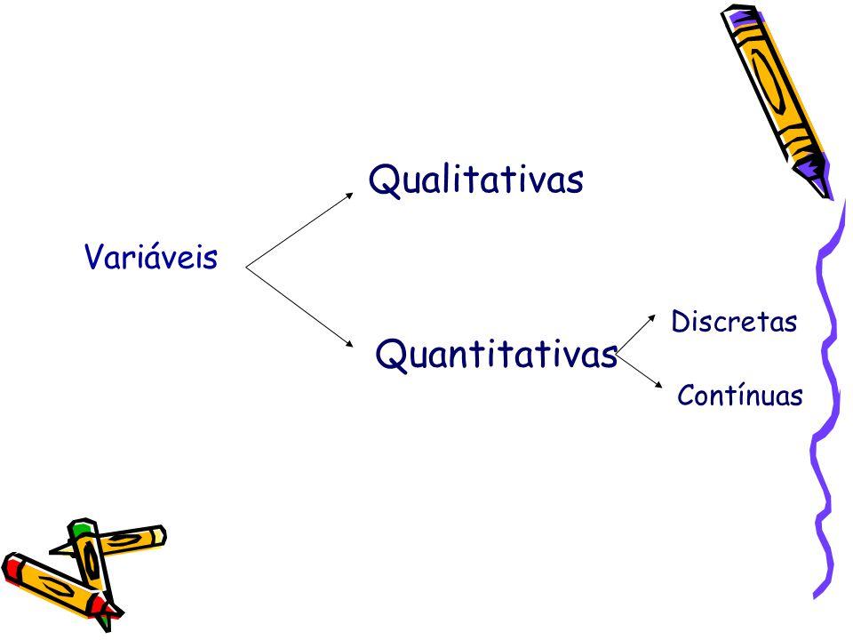 Qualitativas Variáveis Discretas Quantitativas Contínuas