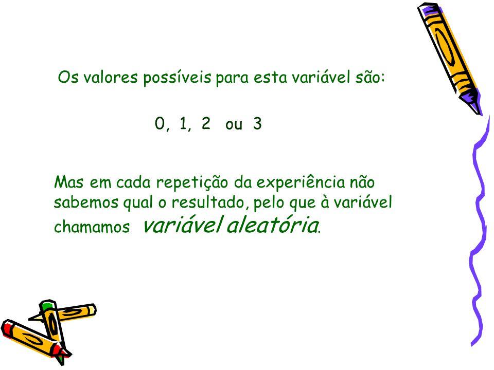 Os valores possíveis para esta variável são: