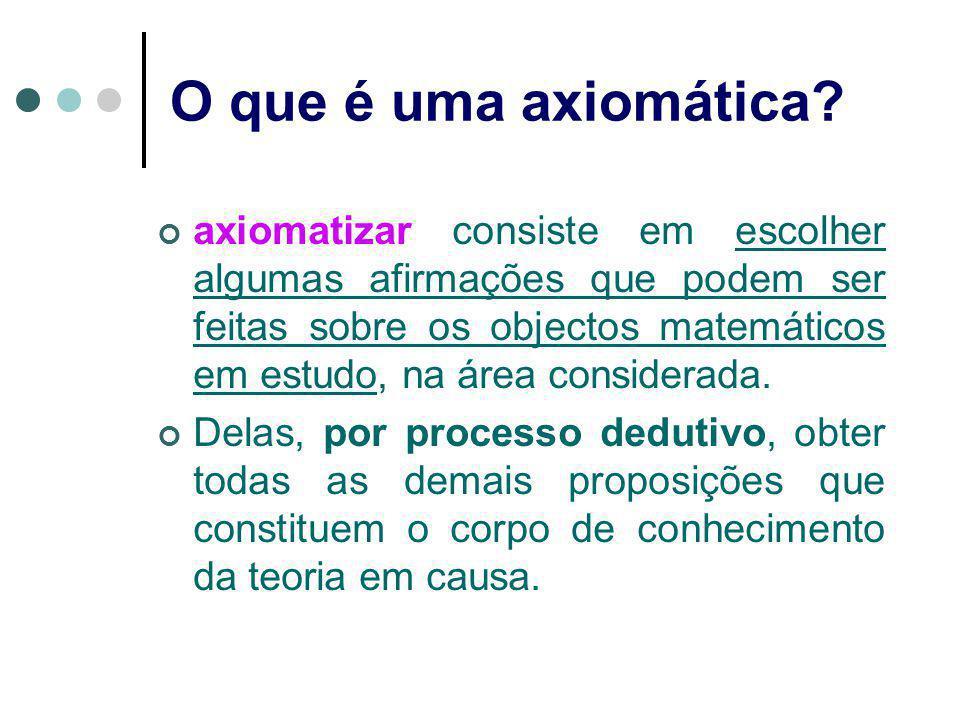 O que é uma axiomática