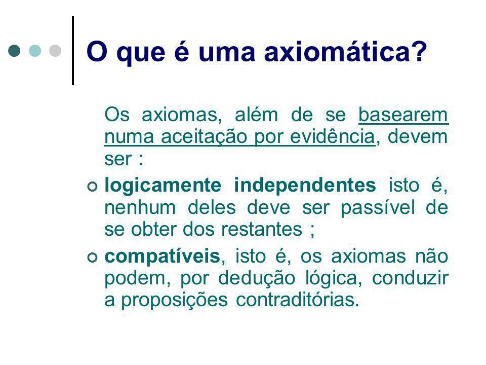 O que é uma axiomática Os axiomas, além de se basearem numa aceitação por evidência, devem ser :