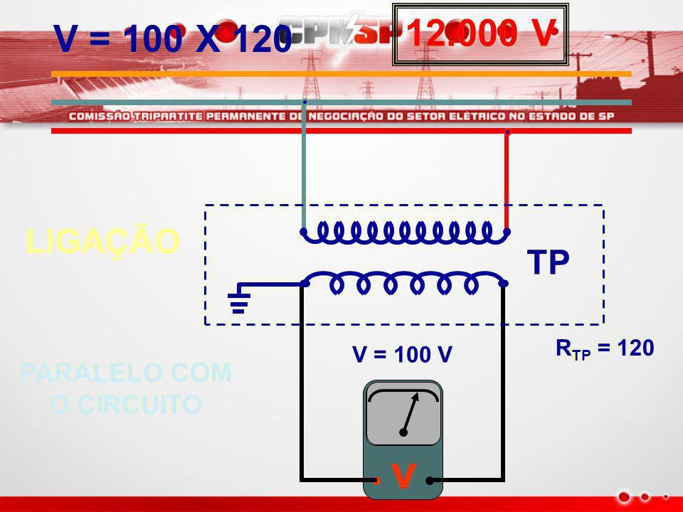 12.000 V V = 100 X 120 LIGAÇÃO TP PARALELO COM O CIRCUITO RTP = 120