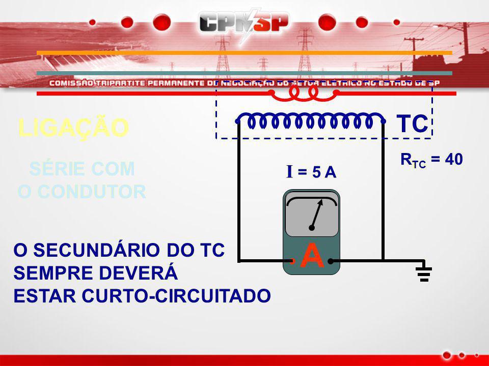 TC LIGAÇÃO SÉRIE COM I = 5 A O CONDUTOR O SECUNDÁRIO DO TC