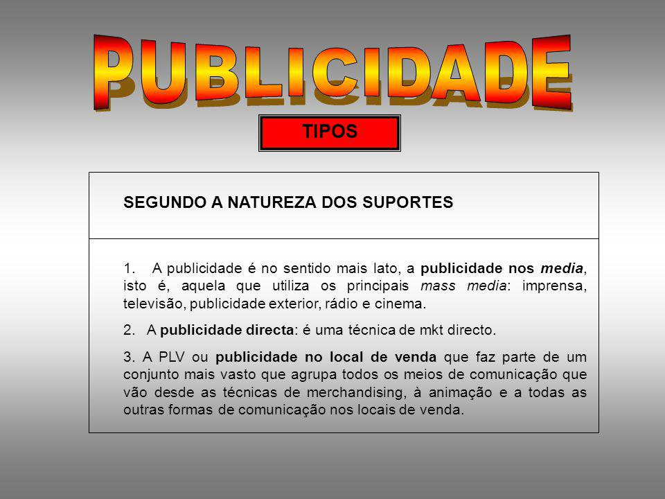 PUBLICIDADE TIPOS SEGUNDO A NATUREZA DOS SUPORTES