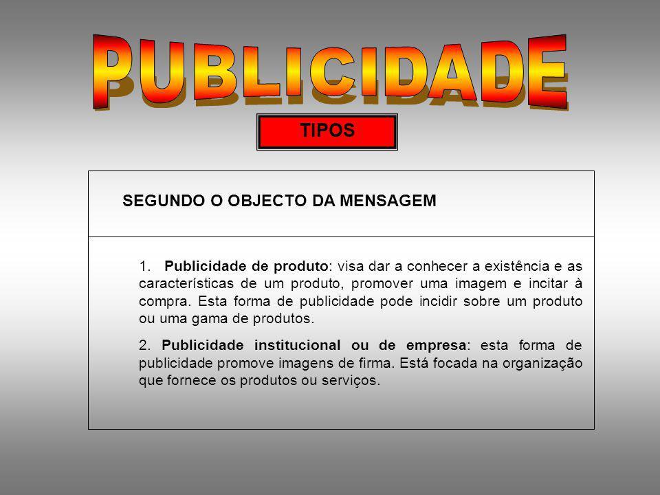 PUBLICIDADE TIPOS SEGUNDO O OBJECTO DA MENSAGEM