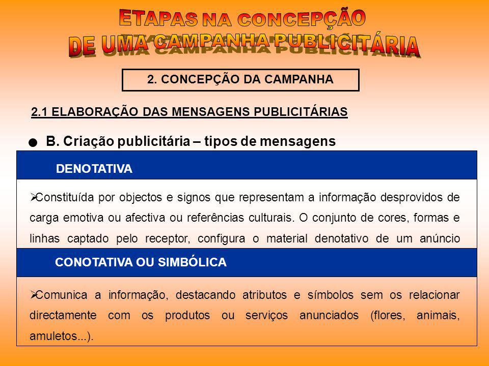 2.1 ELABORAÇÃO DAS MENSAGENS PUBLICITÁRIAS CONOTATIVA OU SIMBÓLICA