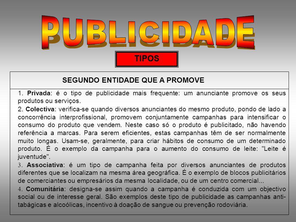 PUBLICIDADE TIPOS SEGUNDO ENTIDADE QUE A PROMOVE