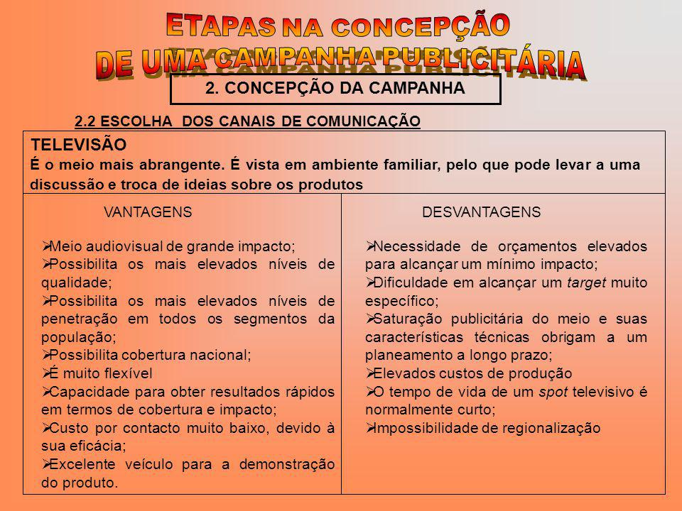 2.2 ESCOLHA DOS CANAIS DE COMUNICAÇÃO