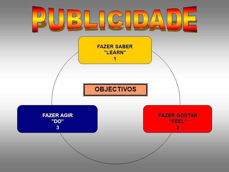 PUBLICIDADE OBJECTIVOS FAZER SABER LEARN 1 FAZER AGIR DO 3