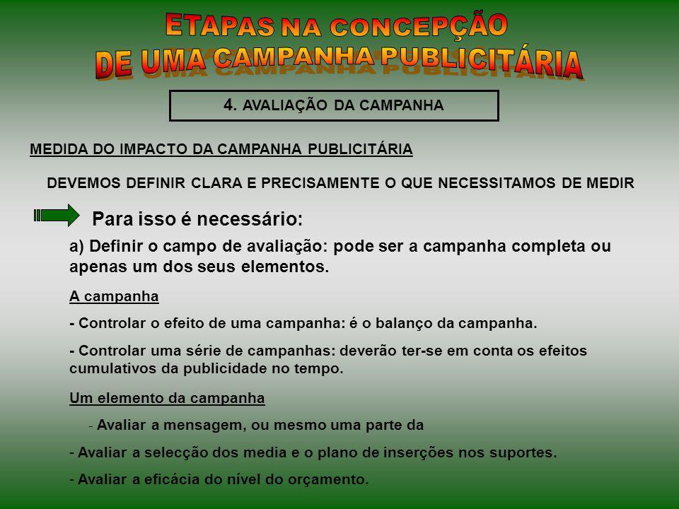DE UMA CAMPANHA PUBLICITÁRIA