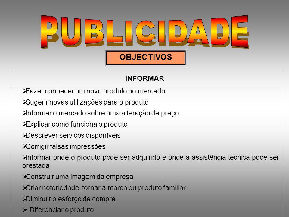 PUBLICIDADE OBJECTIVOS INFORMAR