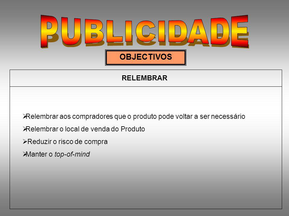 PUBLICIDADE OBJECTIVOS RELEMBRAR