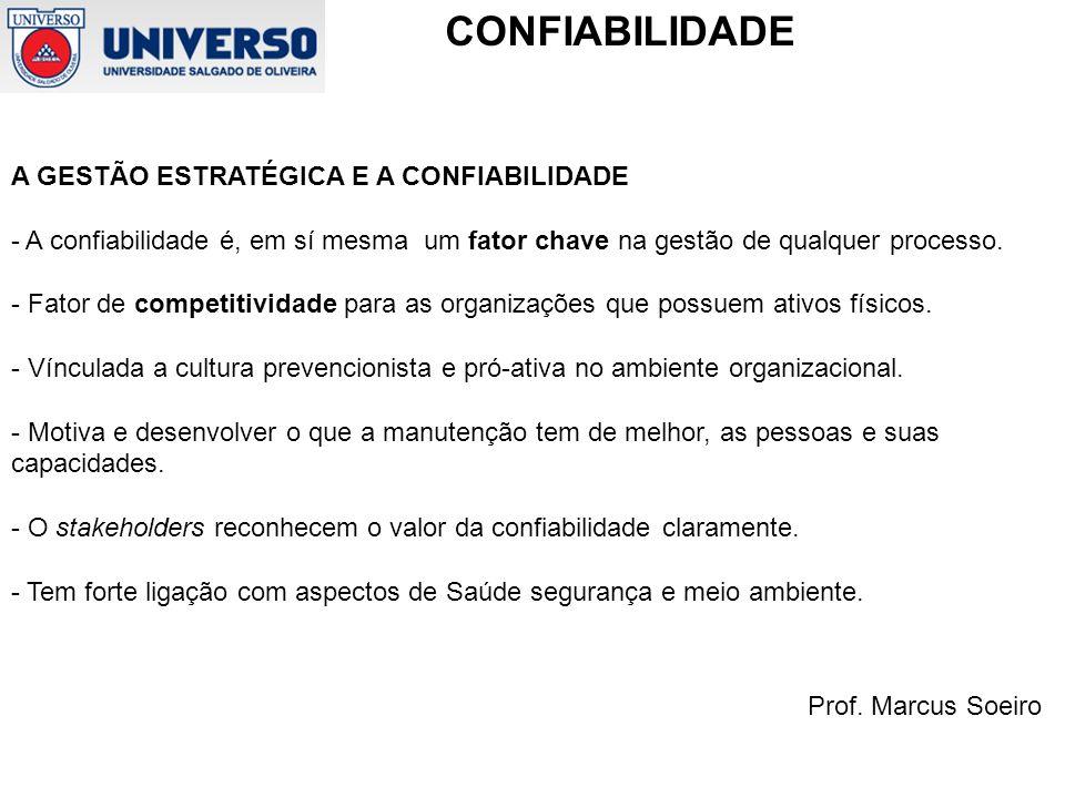 A GESTÃO ESTRATÉGICA E A CONFIABILIDADE