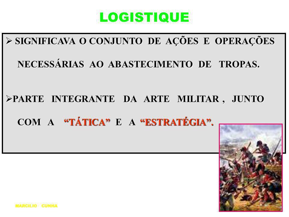 LOGISTIQUE SIGNIFICAVA O CONJUNTO DE AÇÕES E OPERAÇÕES NECESSÁRIAS AO ABASTECIMENTO DE TROPAS.