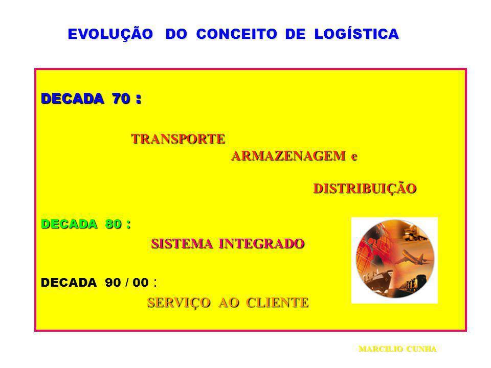 TRANSPORTE SISTEMA INTEGRADO SERVIÇO AO CLIENTE
