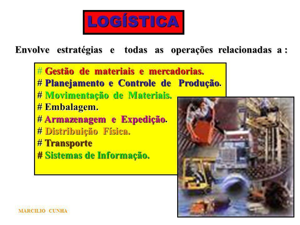 LOGÍSTICA Envolve estratégias e todas as operações relacionadas a :