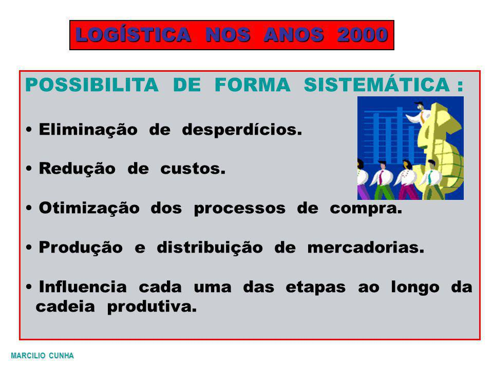 POSSIBILITA DE FORMA SISTEMÁTICA :