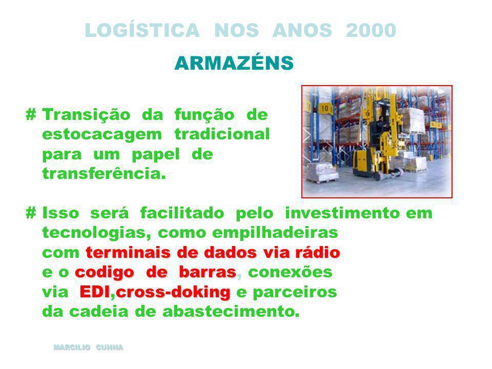 LOGÍSTICA NOS ANOS 2000 ARMAZÉNS # Transição da função de
