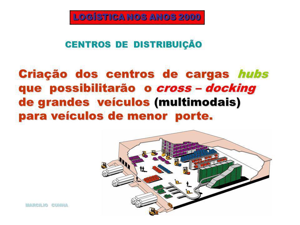 Criação dos centros de cargas hubs