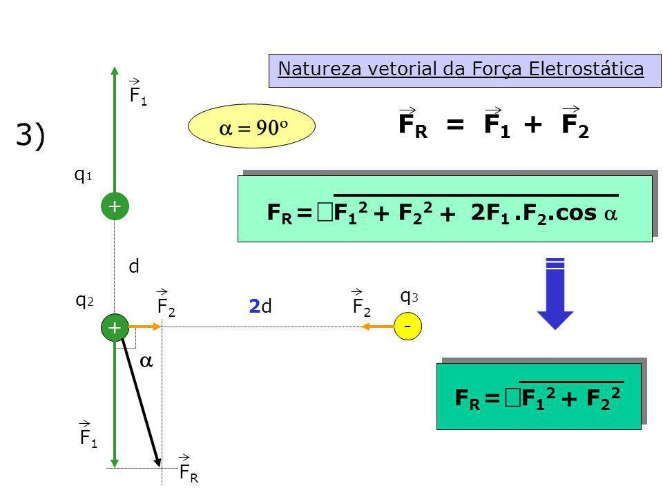 3) Ö Ö FR = F1 F2 + a = 90o + FR = F12 F22 2F1 .F2.cos a a + FR = F12