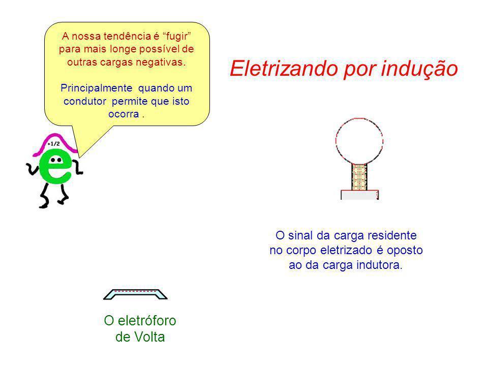 Eletrizando por indução
