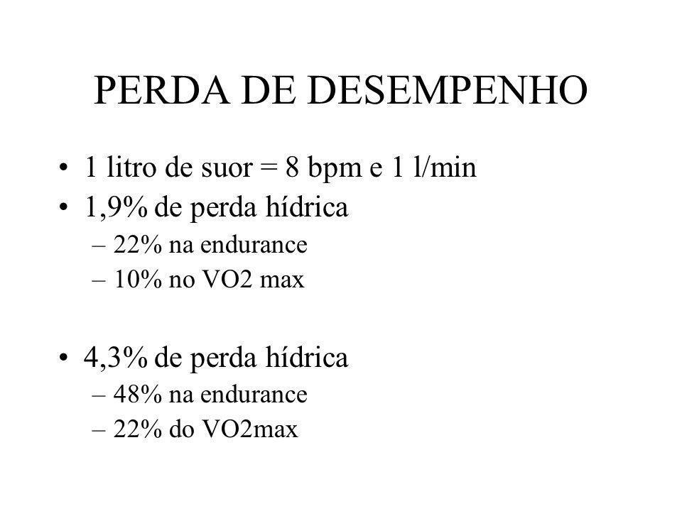 PERDA DE DESEMPENHO 1 litro de suor = 8 bpm e 1 l/min
