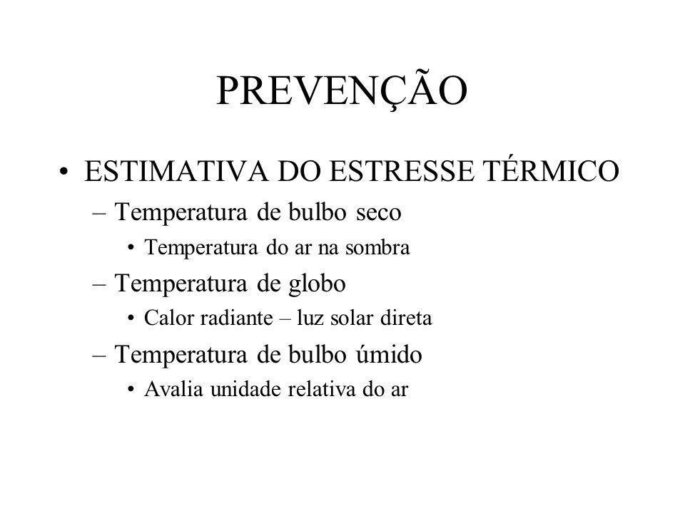 PREVENÇÃO ESTIMATIVA DO ESTRESSE TÉRMICO Temperatura de bulbo seco