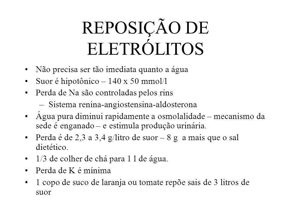 REPOSIÇÃO DE ELETRÓLITOS