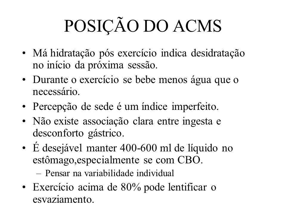 POSIÇÃO DO ACMS Má hidratação pós exercício indica desidratação no início da próxima sessão.