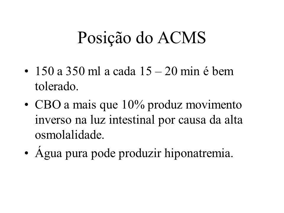 Posição do ACMS 150 a 350 ml a cada 15 – 20 min é bem tolerado.