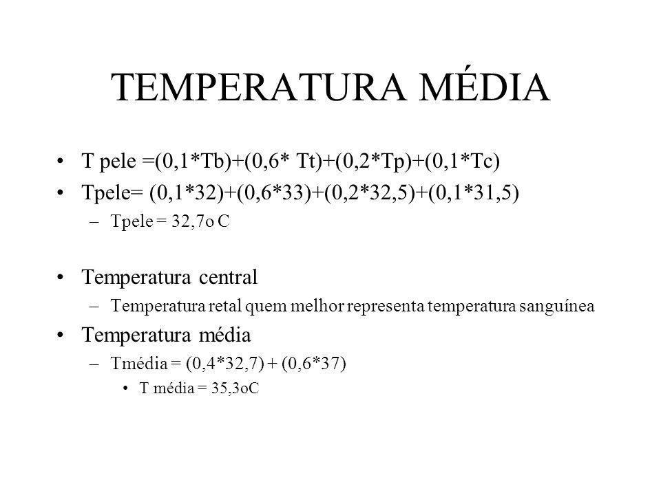 TEMPERATURA MÉDIA T pele =(0,1*Tb)+(0,6* Tt)+(0,2*Tp)+(0,1*Tc)